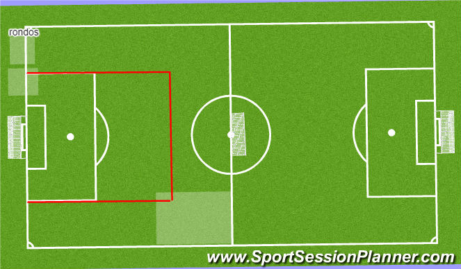 Football/Soccer Session Plan Drill (Colour): Field layout