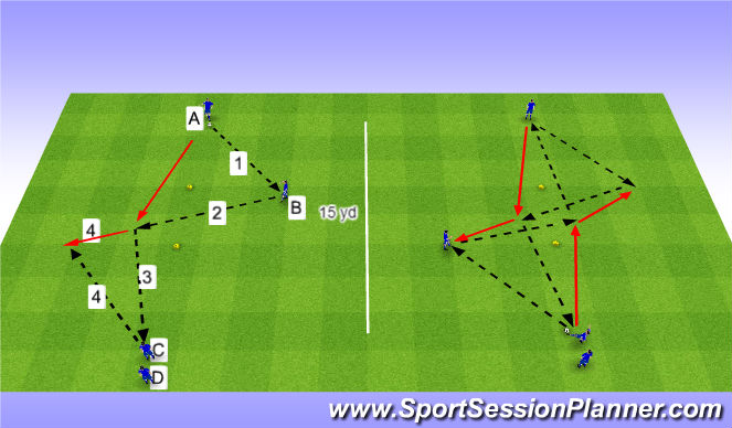 Football/Soccer Session Plan Drill (Colour): 2-Cone Passing Pattern 3