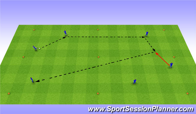 Football/Soccer Session Plan Drill (Colour): 6 player possession in 4 areas