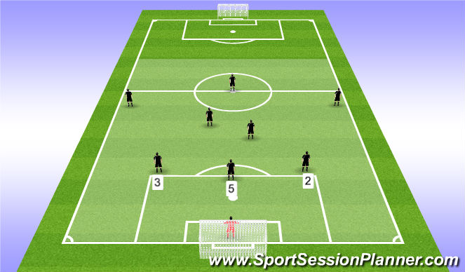 Football/Soccer Session Plan Drill (Colour): Defensive backs