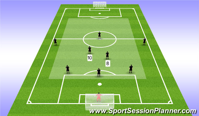 Football/Soccer Session Plan Drill (Colour): Mid Fielders