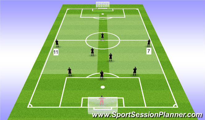 Football/Soccer Session Plan Drill (Colour): Wingers