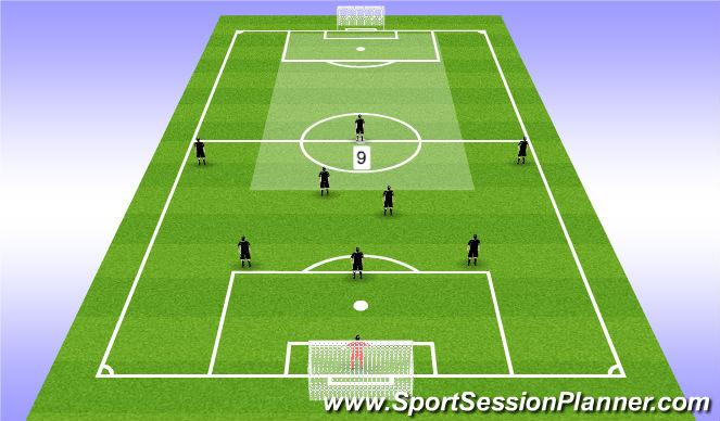 Football/Soccer Session Plan Drill (Colour): Striker