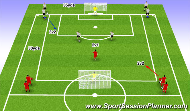 Football/Soccer Session Plan Drill (Colour): Younger Group - Attacking Transition - 2v1 to 3v2