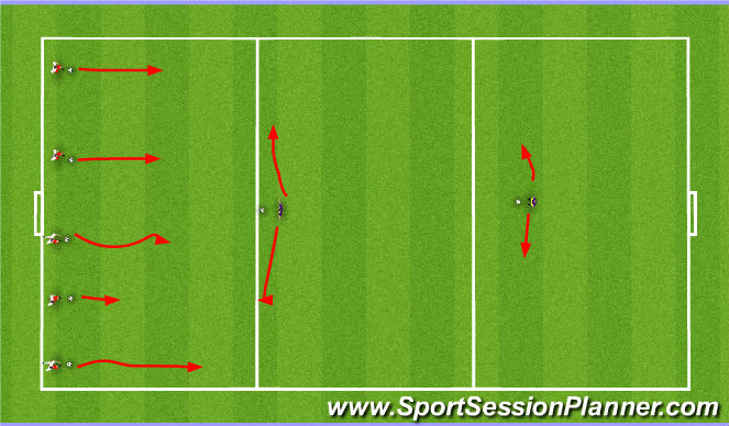 Football/Soccer Session Plan Drill (Colour): Gauntlet 2-Def.