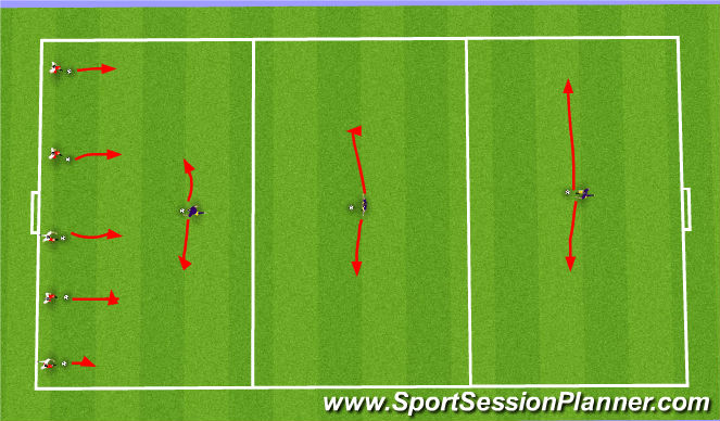 Football/Soccer Session Plan Drill (Colour): Gauntlet 3-Def.