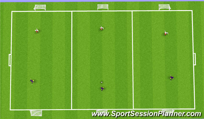 Football/Soccer Session Plan Drill (Colour): 3-Zone Game