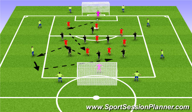 Football/Soccer Session Plan Drill (Colour): Combo Game