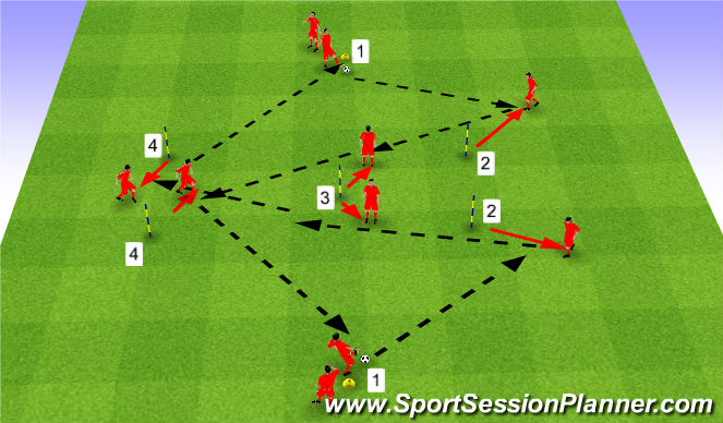 Football/Soccer Session Plan Drill (Colour): Passing Combinations/Movement