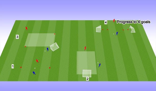Football/Soccer Session Plan Drill (Colour): 1v1s