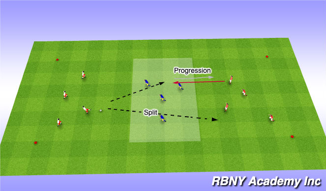 Football/Soccer Session Plan Drill (Colour): Fully Opposed / Conditioned Game