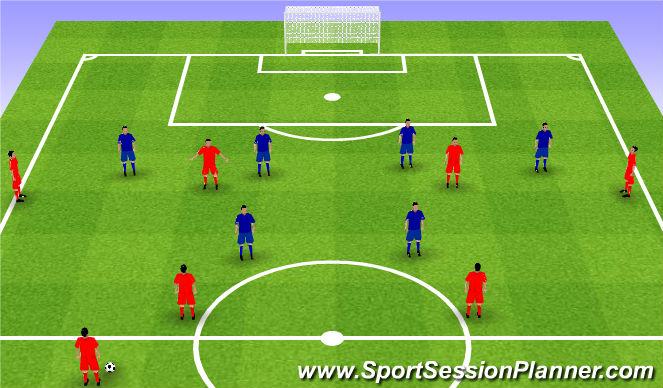 Football/Soccer Session Plan Drill (Colour): II phase of attack 7v6. Druga faza ataku 7v6.