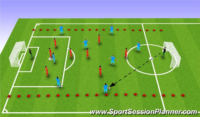 Football/Soccer Session Plan Drill (Colour): Game: 9v9