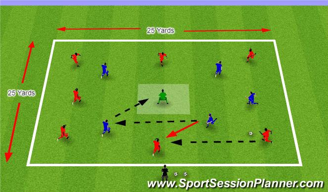 Football/Soccer Session Plan Drill (Colour): 3 Ball Pressure