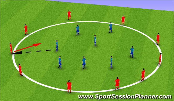Football/Soccer Session Plan Drill (Colour): Activation session