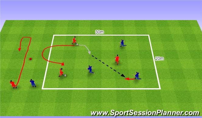 Football/Soccer Session Plan Drill (Colour): Warm up 1. Rozgrzewka nr 1.
