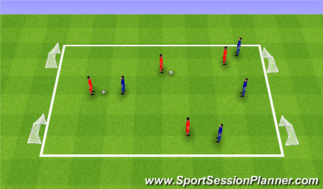 Football/Soccer Session Plan Drill (Colour): 1v1 and 3v3.