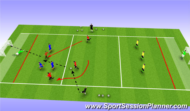 Football/Soccer Session Plan Drill (Colour): Goal keepers