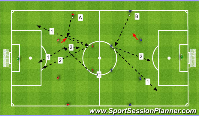 Football/Soccer Session Plan Drill (Colour): 2nd and 3rd phase of attack. II/III Faza ataku.