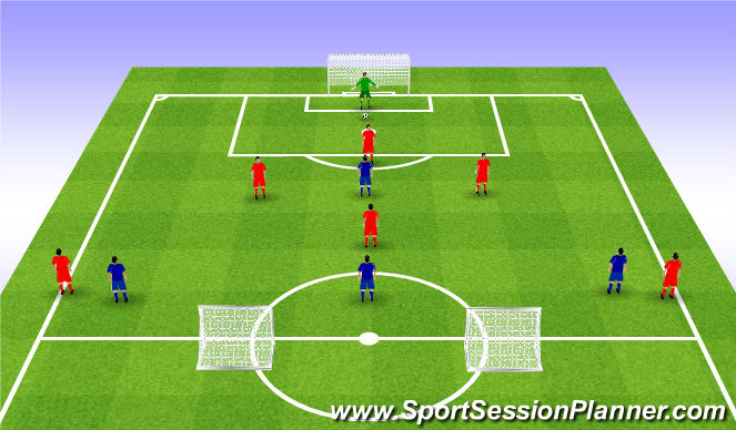 Football/Soccer Session Plan Drill (Colour): Playing out from the back 6v4/5/6. Wyprowadzenie piłki 6v4/5/6.