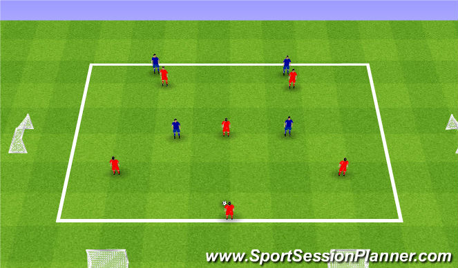 Football/Soccer Session Plan Drill (Colour): Playing out from the back, through the middle 6v4 (CB and M). Wyprowadzenie piłki środkiem 6v4 (ŚO i