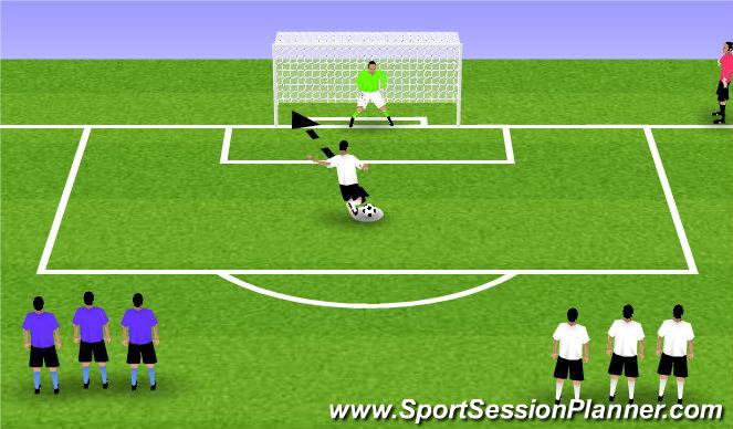 Football/Soccer Session Plan Drill (Colour): PK Shootout