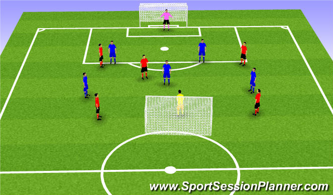 Football/Soccer Session Plan Drill (Colour): Game: 5v5 to Goal
