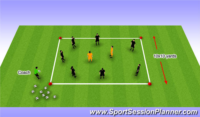 Football/Soccer Session Plan Drill (Colour): Drill 1 - Rondo