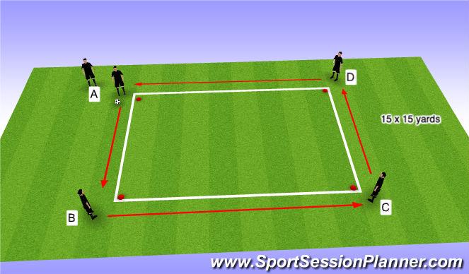 Football/Soccer Session Plan Drill (Colour): Ajax Box - 1