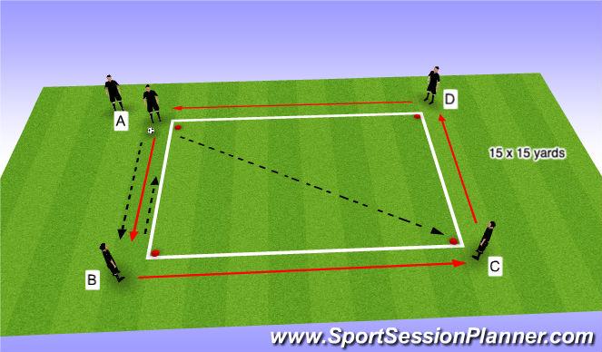 Football/Soccer Session Plan Drill (Colour): Ajax Box - 3