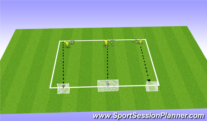 Football/Soccer Session Plan Drill (Colour): Distribution introduction
