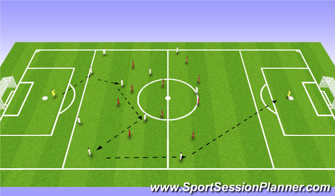 Football/Soccer Session Plan Drill (Colour): passive passing playing through