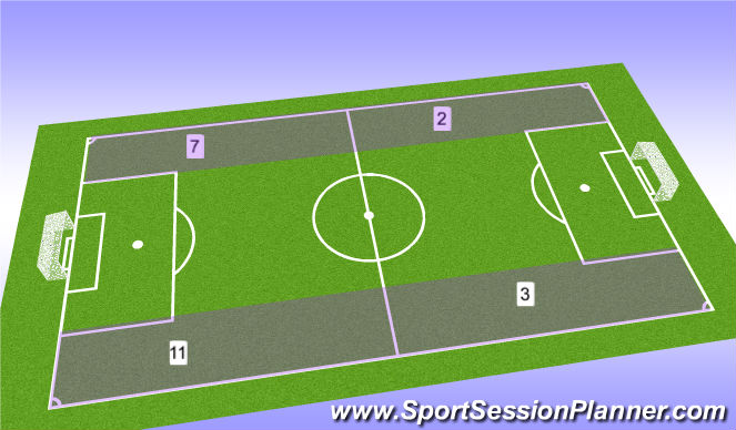 Football/Soccer Session Plan Drill (Colour): Offering width