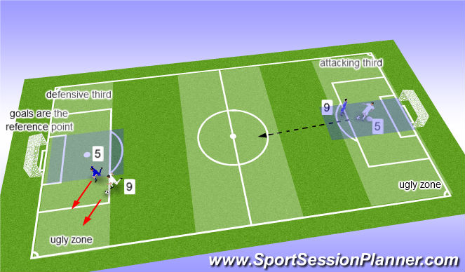 Football/Soccer Session Plan Drill (Colour): Tactical defending