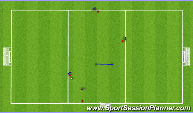 Football/Soccer Session Plan Drill (Colour): Long Balls