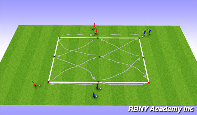 Football/Soccer Session Plan Drill (Colour): TECHNICAL REPS - PHASE 1
