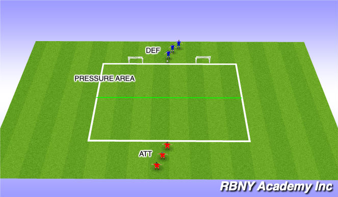 Football/Soccer Session Plan Drill (Colour): TECHNICAL REPS - PHASE 2