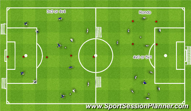 Football/Soccer Session Plan Drill (Colour): Warm-up game/Rondo