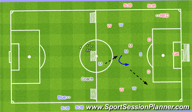 Football/Soccer Session Plan Drill (Colour): Game Application