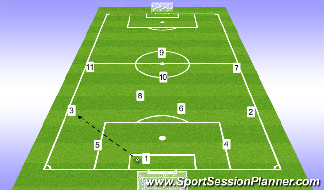 Football/Soccer Session Plan Drill (Colour): Build out 1