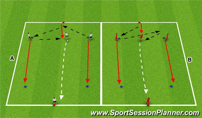 Football/Soccer Session Plan Drill (Colour): Activity 1: Ball Striking - Technical Repetitions