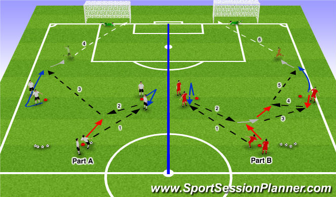 Football/Soccer Session Plan Drill (Colour): Activity 2: Finishing w/ Combinations to Wide Areas