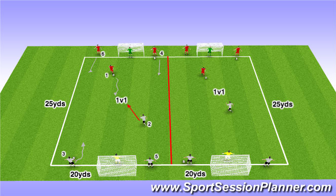 Football/Soccer Session Plan Drill (Colour): Activity 3: Numbers up Transition 1v1 to 3v3