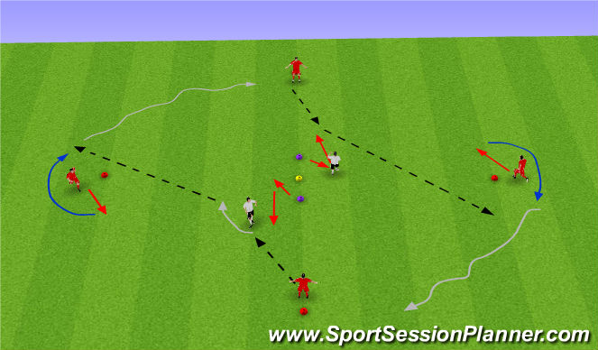 Football/Soccer Session Plan Drill (Colour): Outside turn with Back to Pressure