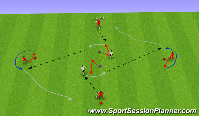 Football/Soccer Session Plan Drill (Colour): Inside turn with Back to Pressure