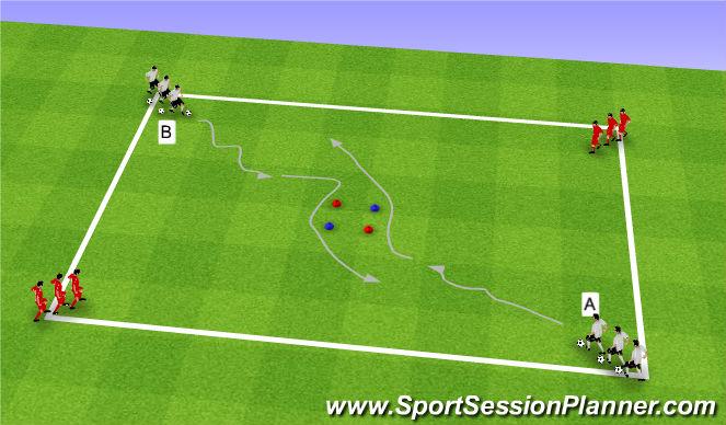 Football/Soccer Session Plan Drill (Colour): Feints/Scissors (Non-Opposed)