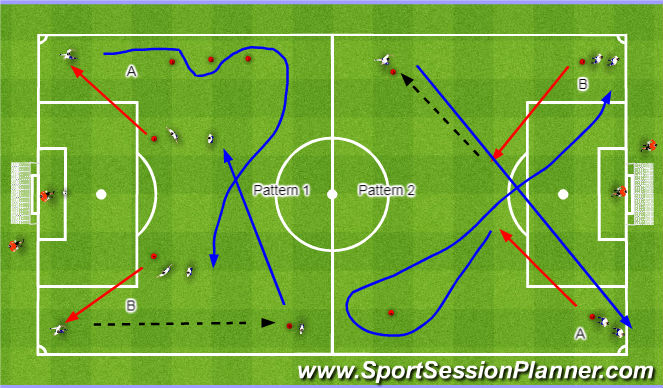 Football/Soccer Session Plan Drill (Colour): (Un)opposed technique