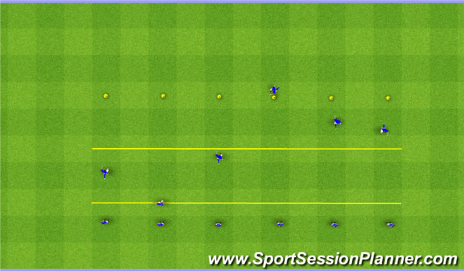 Football/Soccer Session Plan Drill (Colour): Warm Up Seven7s w/ Fast Feet