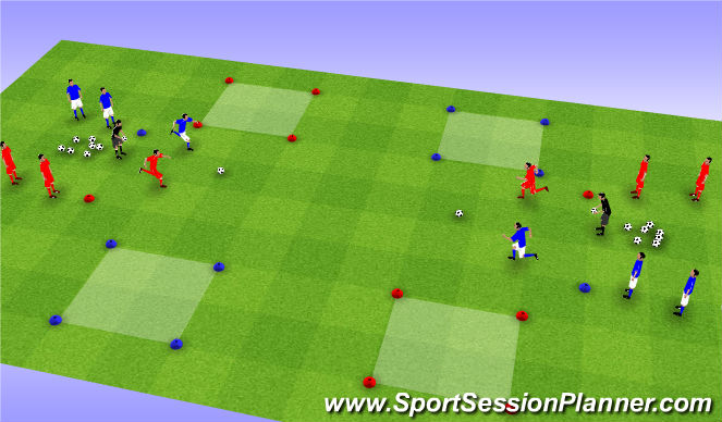 Football/Soccer Session Plan Drill (Colour): 1v1 to Zones
