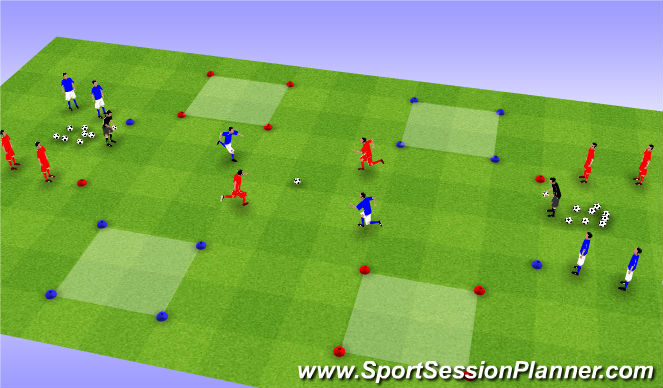 Football/Soccer Session Plan Drill (Colour): 2v2 to Zones